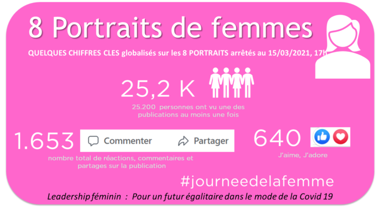 Read more about the article #8mars, 8 portraits de femme